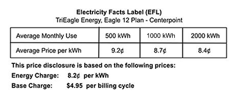 EFL-Example